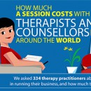 Therapy-Cost-Infographic