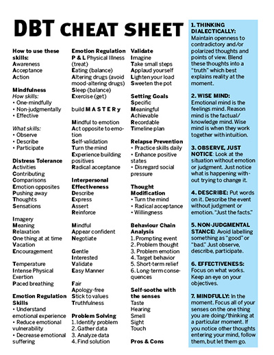 DBT cheat sheet